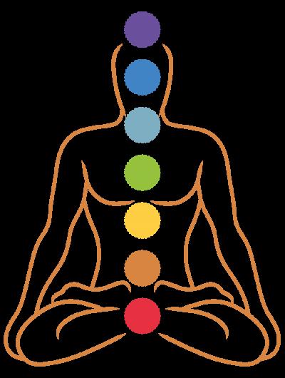 Pravaha Massage München Ayurveda Tiefenentspannung - Chakra